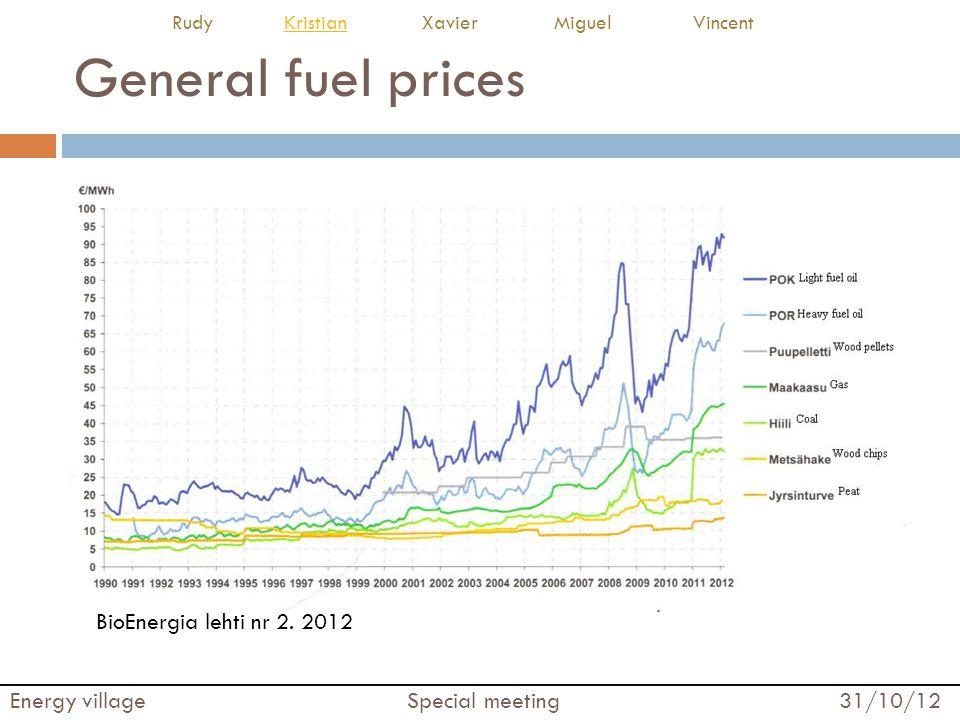 General fuel prices BioEnergia lehti nr 2. 2012 Energy village Special meeting 31/10/12 Rudy Kristian Xavier Miguel VincentKristian