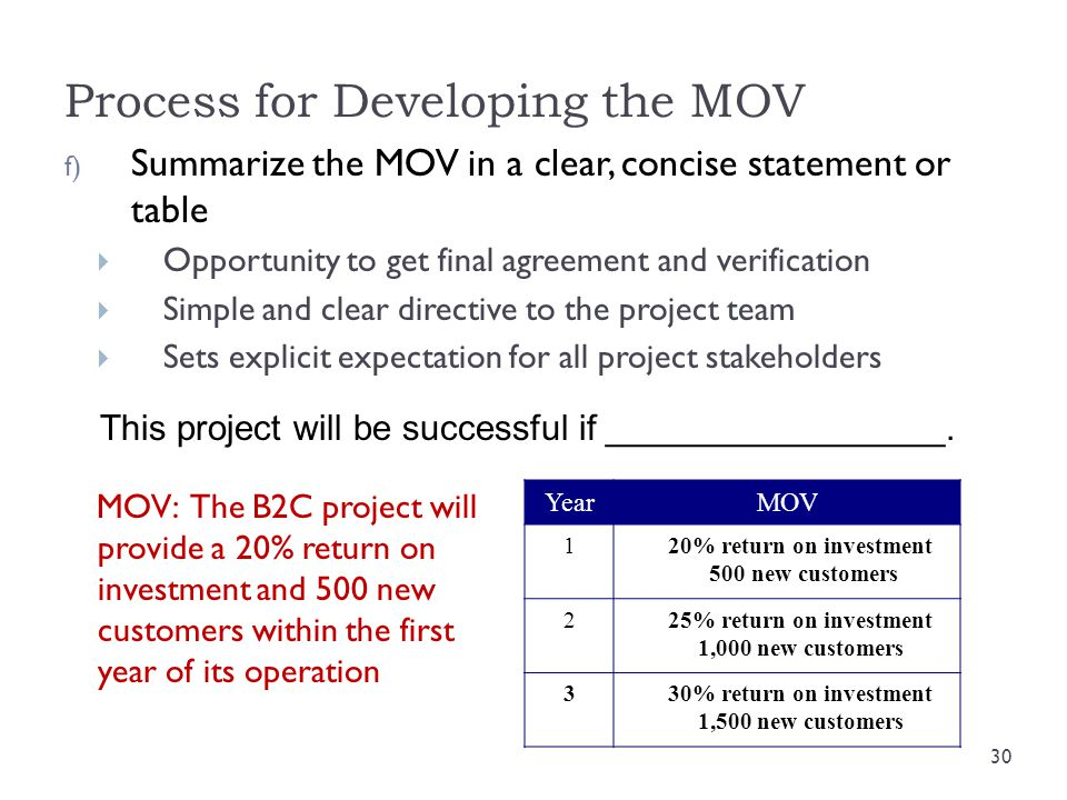 Process for Developing the MOV f) Summarize the MOV in a clear, concise statement or table  Opportunity to get final agreement and verification  Sim