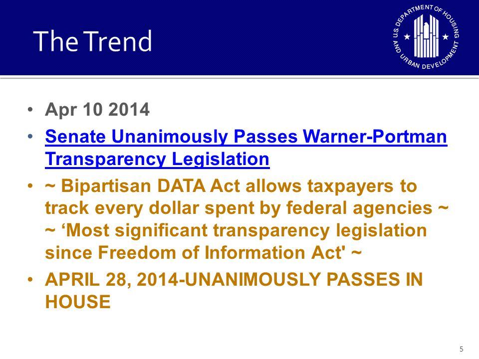 Apr 10 2014 Senate Unanimously Passes Warner-Portman Transparency LegislationSenate Unanimously Passes Warner-Portman Transparency Legislation ~ Bipar