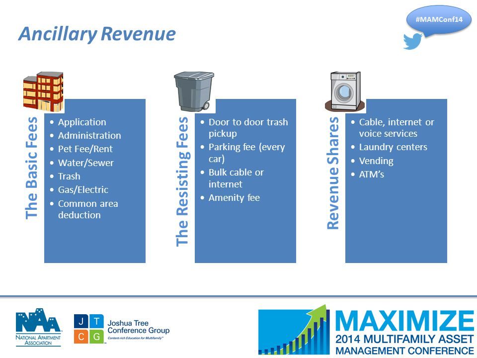 #MAMConf14 Ancillary Revenue The Basic Fees Application Administration Pet Fee/Rent Water/Sewer Trash Gas/Electric Common area deduction The Resisting