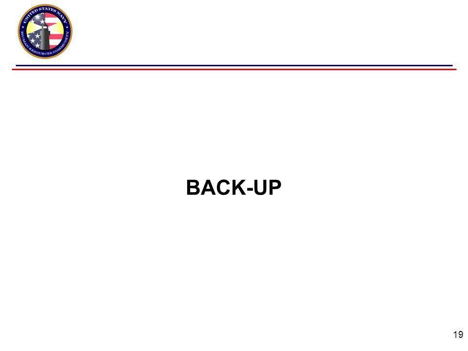 BACK-UP 19