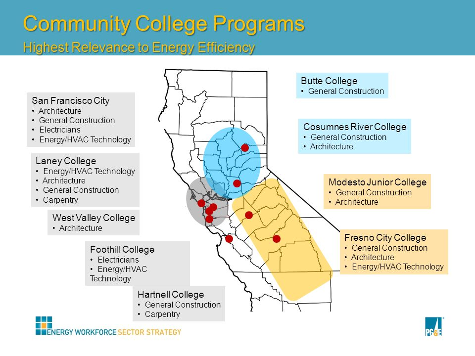 Community College Programs Highest Relevance to Energy Efficiency PG&E Service Area Only Butte College General Construction Cosumnes River College General Construction Architecture San Francisco City Architecture General Construction Electricians Energy/HVAC Technology Foothill College Electricians Energy/HVAC Technology Fresno City College General Construction Architecture Energy/HVAC Technology Hartnell College General Construction Carpentry Modesto Junior College General Construction Architecture Laney College Energy/HVAC Technology Architecture General Construction Carpentry West Valley College Architecture