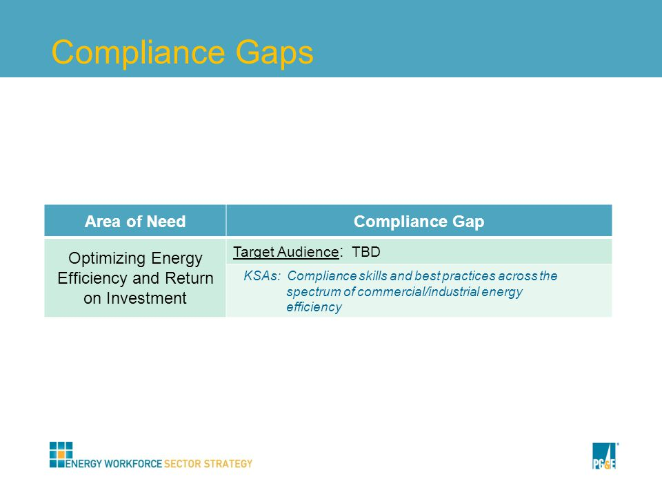 Compliance Gaps Area of NeedCompliance Gap Optimizing Energy Efficiency and Return on Investment Target Audience : TBD KSAs: Compliance skills and best practices across the spectrum of commercial/industrial energy efficiency