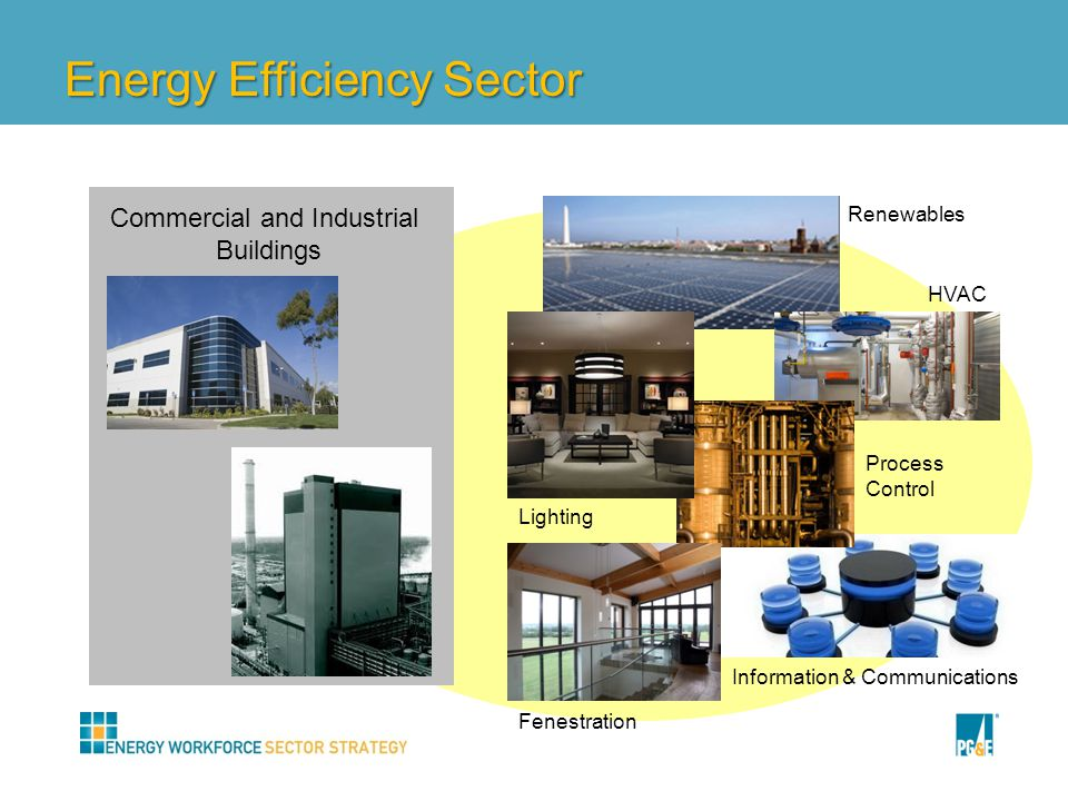 Targets for Commercial Efficiency California Energy Commission, AB 758 Scoping Plan