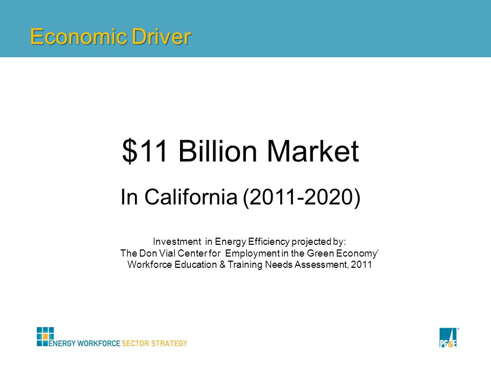 Economic Driver $11 Billion Market In California (2011-2020) Investment in Energy Efficiency projected by: The Don Vial Center for Employment in the Green Economy' Workforce Education & Training Needs Assessment, 2011