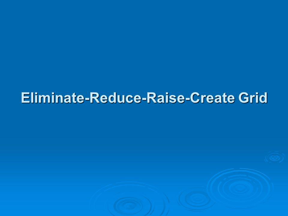 Eliminate-Reduce-Raise-Create Grid