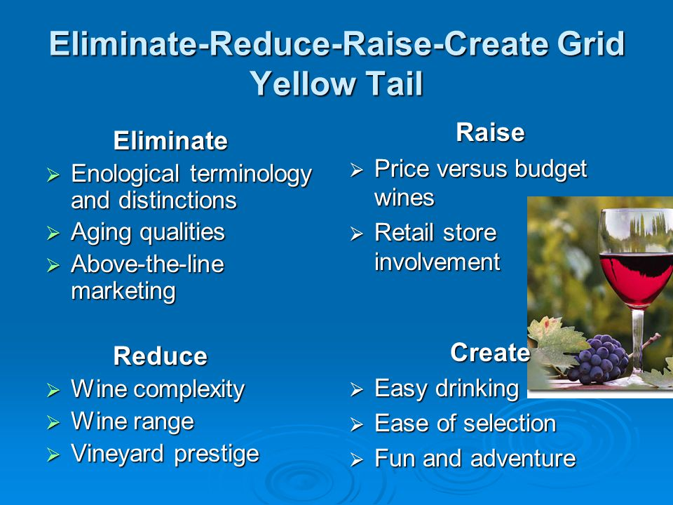 Eliminate-Reduce-Raise-Create Grid Yellow Tail Eliminate  Enological terminology and distinctions  Aging qualities  Above-the-line marketing Reduce