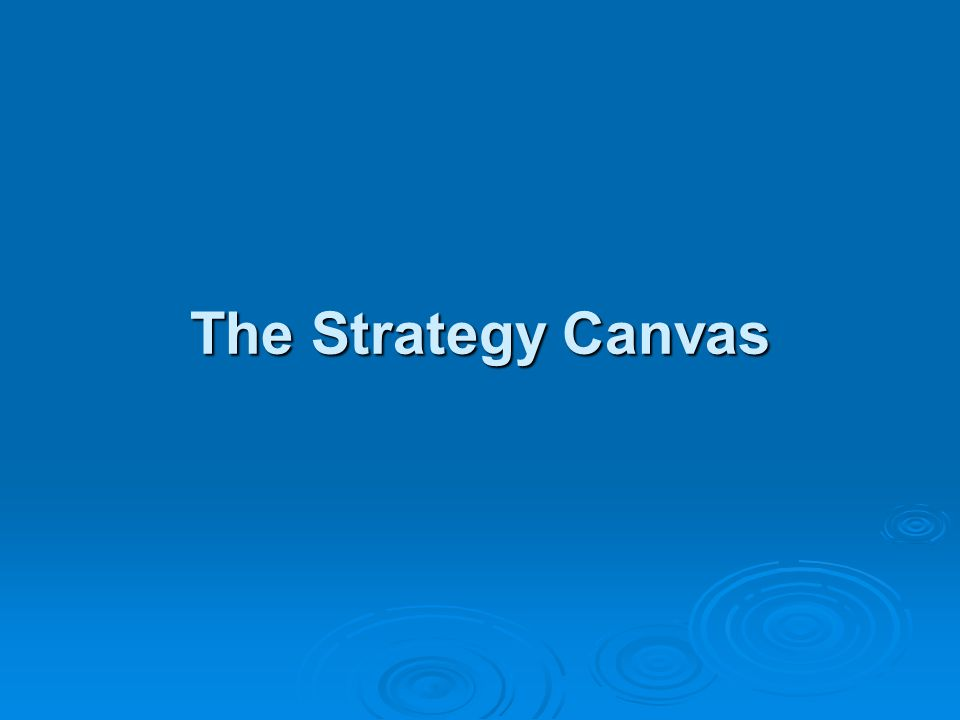 The Strategy Canvas