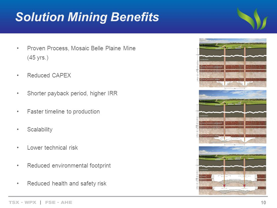 Solution Mining Benefits Proven Process, Mosaic Belle Plaine Mine (45 yrs.) Reduced CAPEX Shorter payback period, higher IRR Faster timeline to production Scalability Lower technical risk Reduced environmental footprint Reduced health and safety risk 10