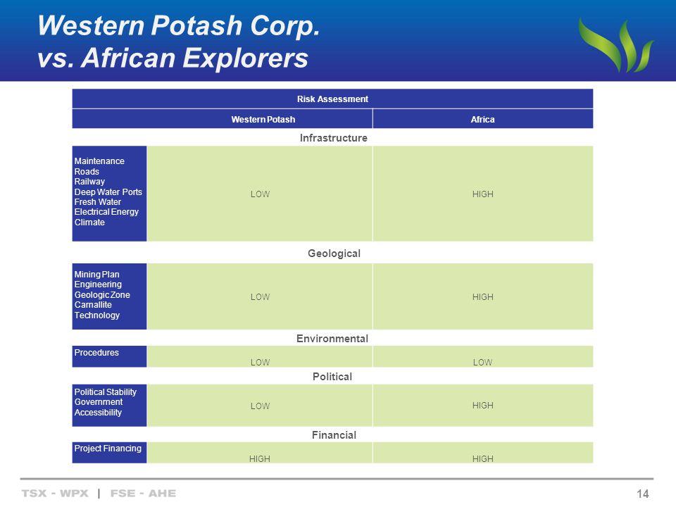 Western Potash Corp. vs.