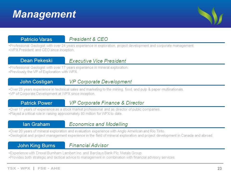 Management 23