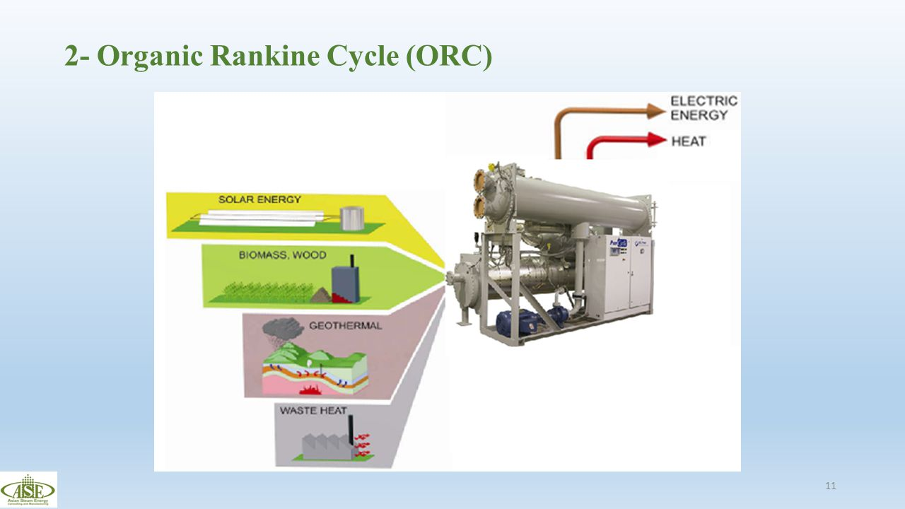 11 2- Organic Rankine Cycle (ORC)