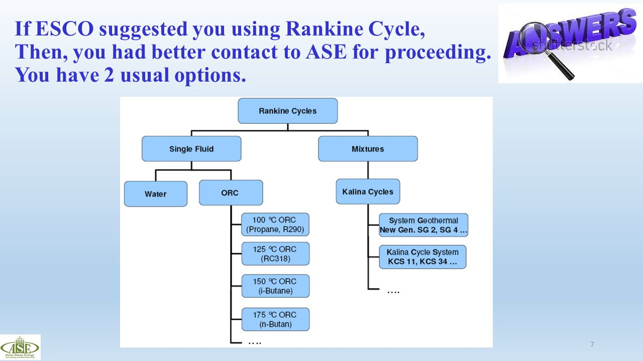 If ESCO suggested you using Rankine Cycle, Then, you had better contact to ASE for proceeding. You have 2 usual options. 7