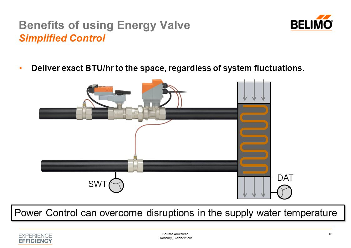 Deliver exact BTU/hr to the space, regardless of system fluctuations. Benefits of using Energy Valve Simplified Control Power Control can overcome dis