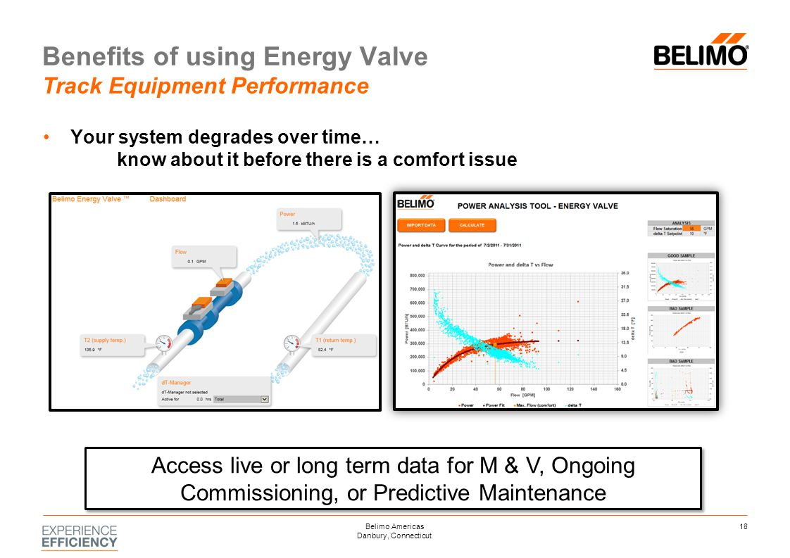 Benefits of using Energy Valve Track Equipment Performance Your system degrades over time… know about it before there is a comfort issue Access live o
