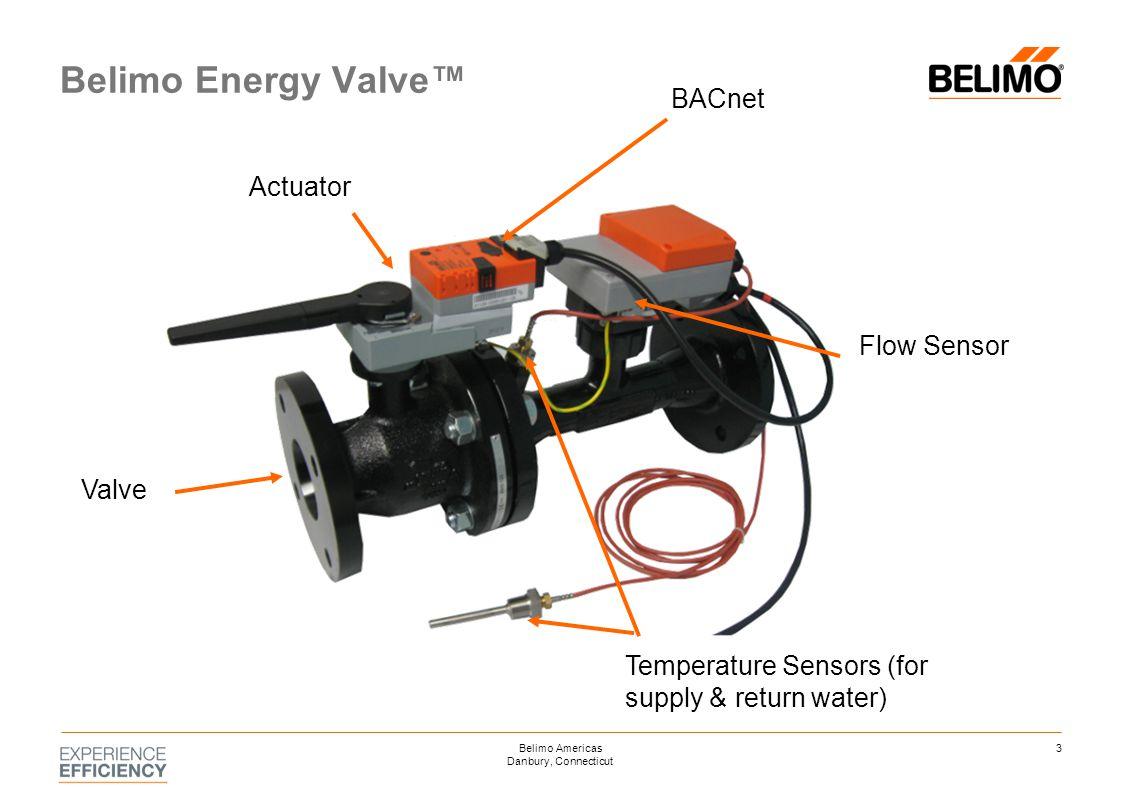 Belimo Energy Valve™ Actuator Valve BACnet Temperature Sensors (for supply & return water) Flow Sensor 3Belimo Americas Danbury, Connecticut