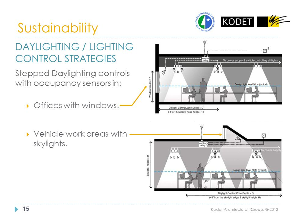 Sustainability 15 Kodet Architectural Group, © 2012 DAYLIGHTING / LIGHTING CONTROL STRATEGIES Stepped Daylighting controls with occupancy sensors in: