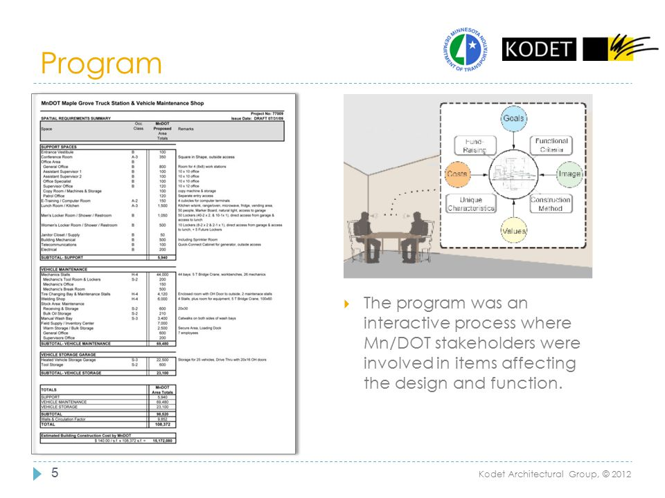 Program 5  The program was an interactive process where Mn/DOT stakeholders were involved in items affecting the design and function. Kodet Architect