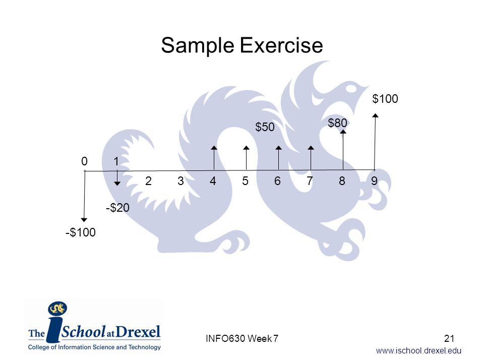 www.ischool.drexel.edu Sample Exercise -$100 -$20 $50 $80 01 23456789 $100 21INFO630 Week 7