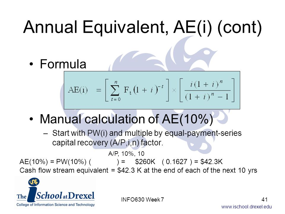 www.ischool.drexel.edu Annual Equivalent, AE(i) (cont) Formula Manual calculation of AE(10%) –Start with PW(i) and multiple by equal-payment-series capital recovery (A/P,i,n) factor.
