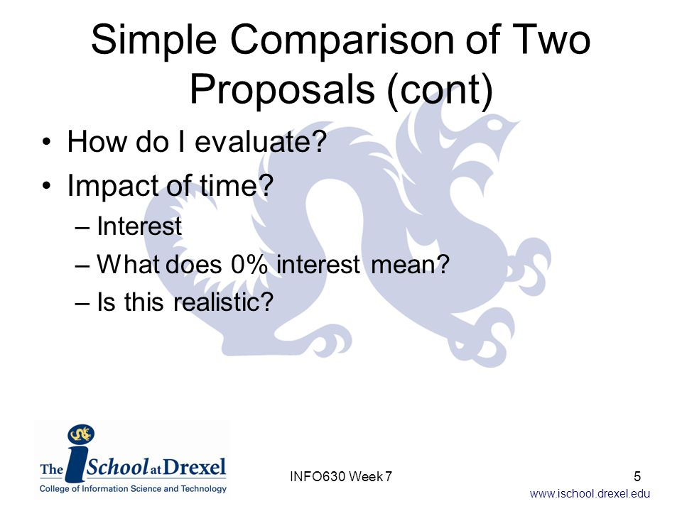 www.ischool.drexel.edu Future Worth, FW(i) Just like PW(i) except it's referenced to a future point in time –Reference time for FW(i) = Usually the end of the cash-flow stream –Answer the question: »How much is this proposal worth in the end-of-the-proposal time frame.