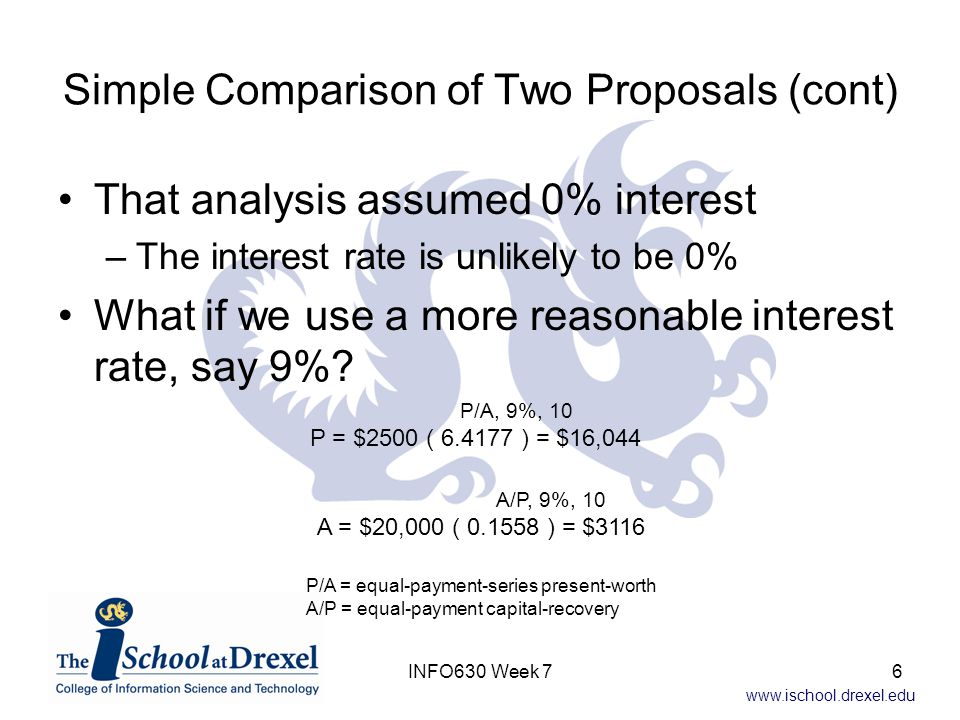 www.ischool.drexel.edu Capitalized Equivalent Amount CE(i) for ATE 57INFO630 Week 7 Get AE(i) for project ATE from slide 41