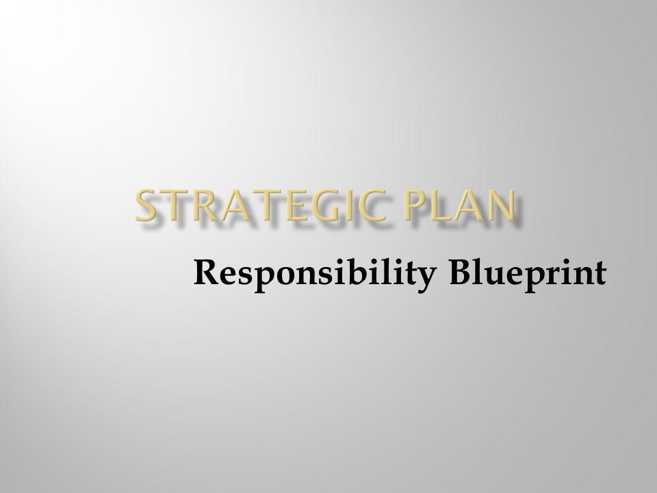 Responsibility Blueprint