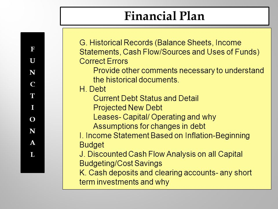 Financial Plan G. Historical Records (Balance Sheets, Income Statements, Cash Flow/Sources and Uses of Funds) Correct Errors Provide other comments ne