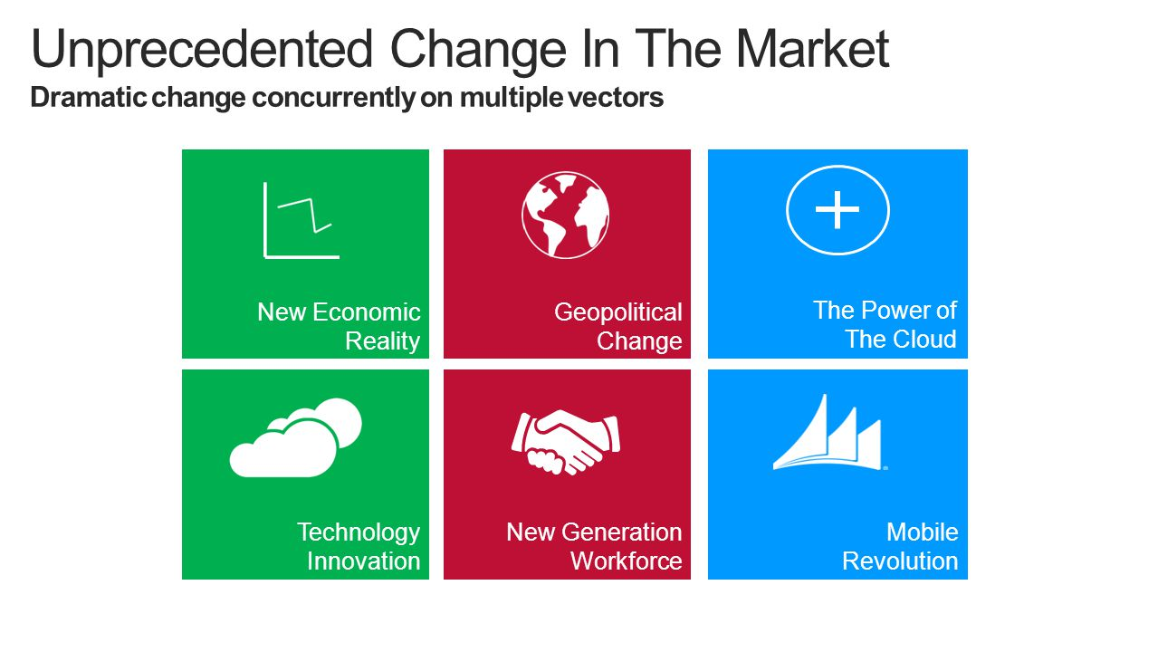 Unprecedented Change In The Market Dramatic change concurrently on multiple vectors The Power of The Cloud New Economic Reality New Generation Workforce Geopolitical Change Mobile Revolution Technology Innovation