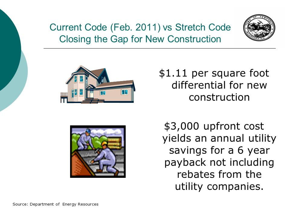Current Code (Feb. 2011) vs Stretch Code Closing the Gap for New Construction $1.11 per square foot differential for new construction $3,000 upfront c