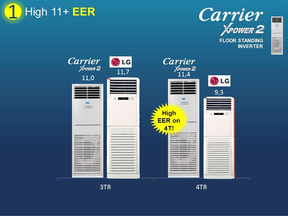 FLOOR STANDING INVERTER 1 High 11+ EER High EER on 4T!