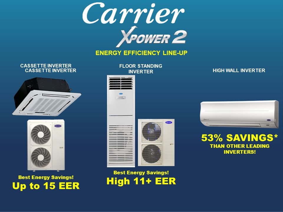 53% SAVINGS* THAN OTHER LEADING INVERTERS.Best Energy Savings.