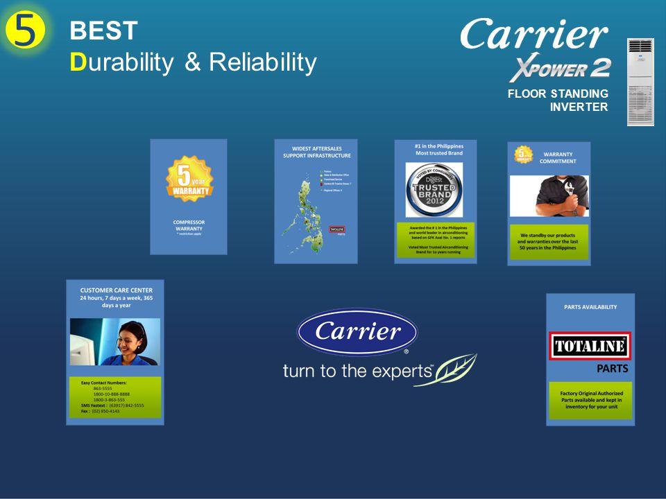 BEST Durability & Reliability 5 FLOOR STANDING INVERTER