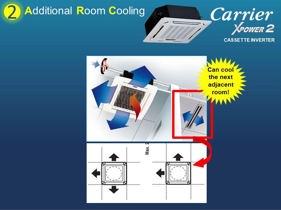 2 CASSETTE INVERTER Additional Room Cooling Can cool the next adjacent room!