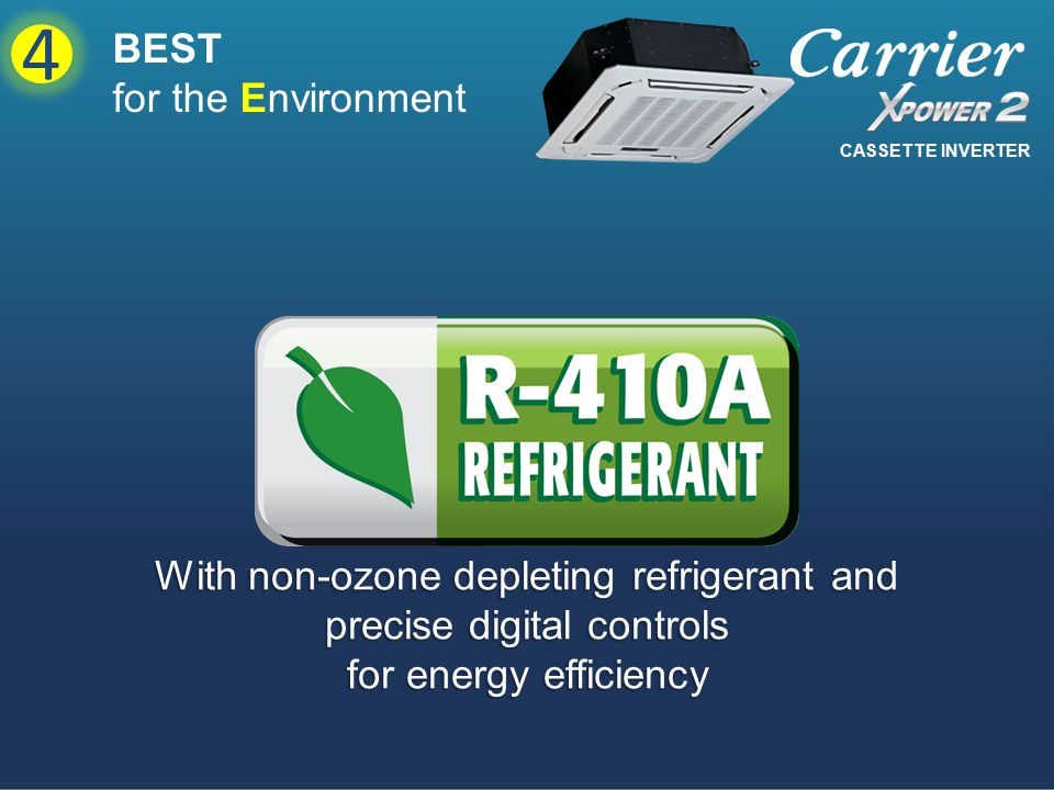 With non-ozone depleting refrigerant and precise digital controls for energy efficiency BEST for the Environment 4 CASSETTE INVERTER