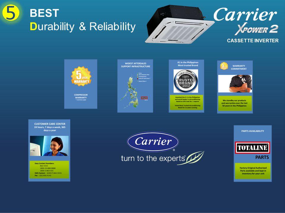 BEST Durability & Reliability 5 CASSETTE INVERTER