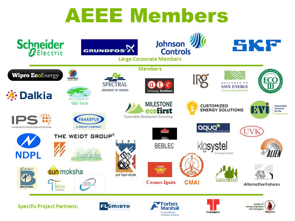 26 Aug'11 © 2011 Copyright Alliance for an Energy Efficient Economy AEEE Membership base Leading equipment manufacturers & integrated EE solution providers Contributed to the Corpus Fund of AEEE Schneider Electric (India) Ltd Thermax Limited Conzerv Systems Pvt Ltd (Now acquired by Schneider Electric) Grundfos Pumps India Pvt Ltd Present Large Corporate Members include Johnson Controls India SKF India Limited Specific Projects or Training Partners Honeywell & CISCO, Infosys, Wipro, Tata Pwr, Reliance Infra/ REMI (M&V Training/ CMVP Certification) Forbes Marshall, FL Smidth, Bharat Bijlee – Event Partners 5 5