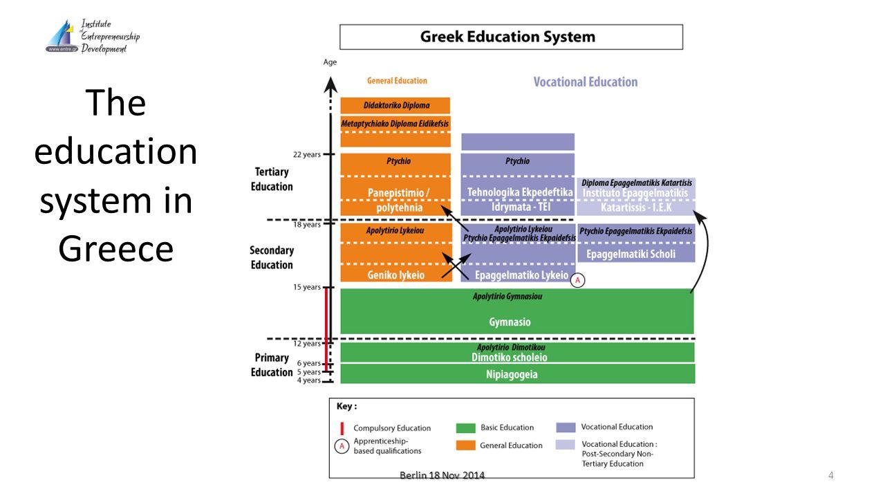 The education system in Greece Berlin 18 Nov 2014 4
