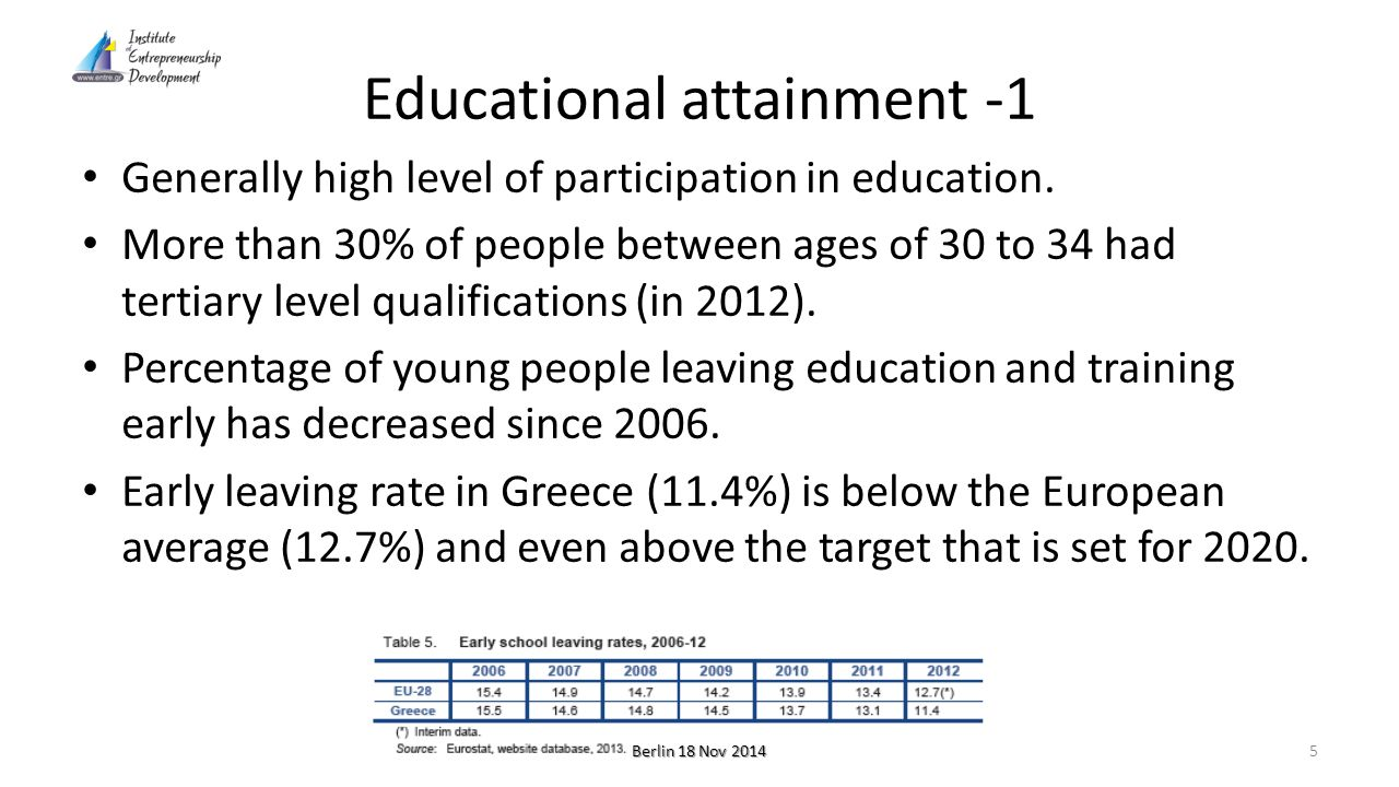 Educational attainment -1 Generally high level of participation in education.