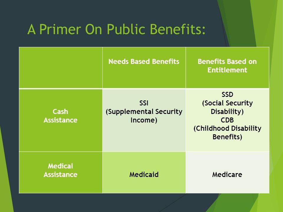 A Primer On Public Benefits: Needs Based BenefitsBenefits Based on Entitlement Cash Assistance SSI (Supplemental Security Income) SSD (Social Security
