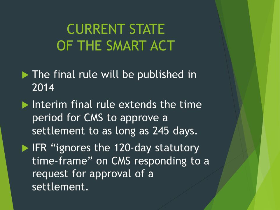 CURRENT STATE OF THE SMART ACT  The final rule will be published in 2014  Interim final rule extends the time period for CMS to approve a settlement
