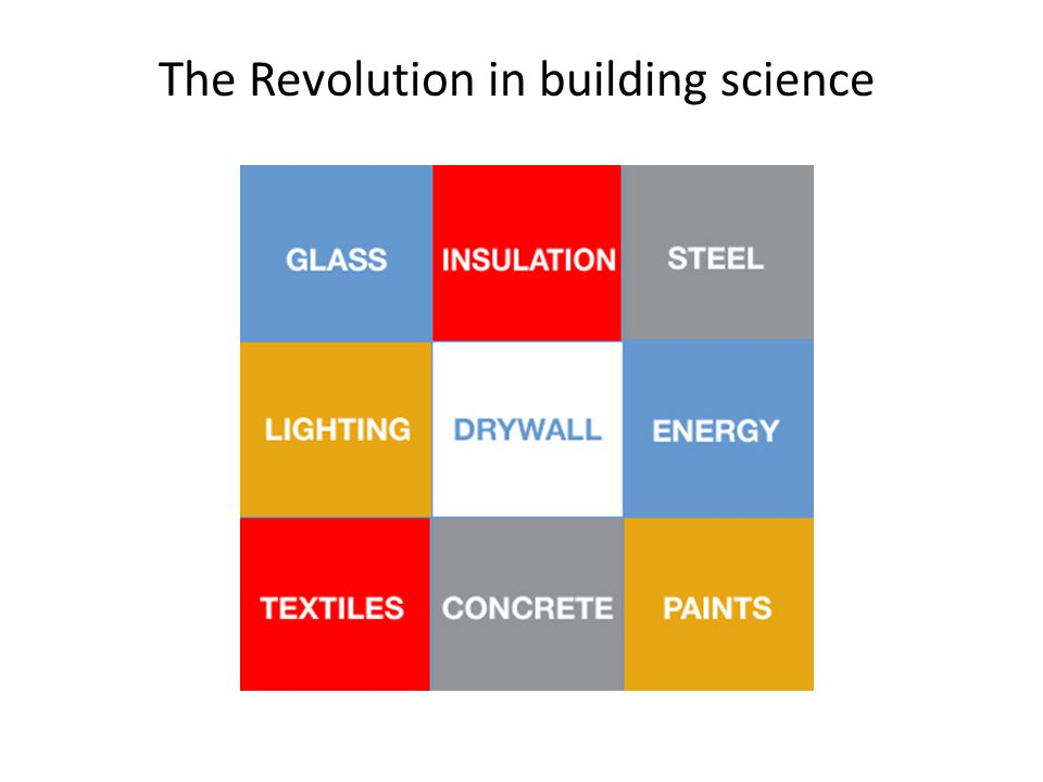 The Revolution in building science