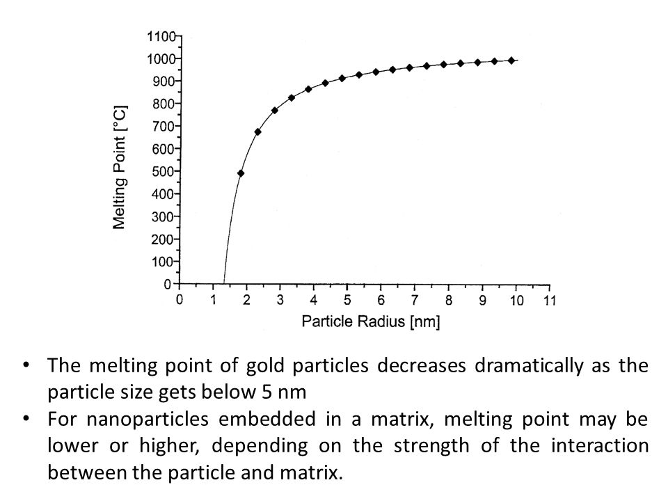 The melting point of gold particles decreases dramatically as the particle size gets below 5 nm For nanoparticles embedded in a matrix, melting point