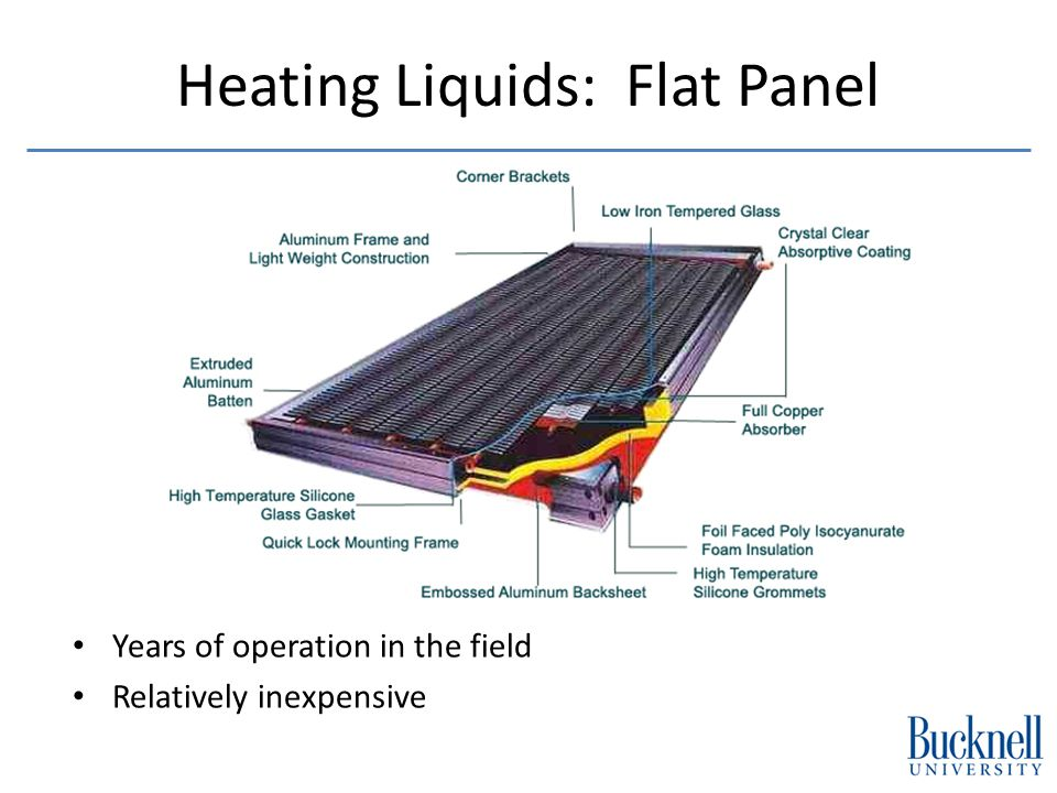 Heating Liquids: Flat Panel Years of operation in the field Relatively inexpensive