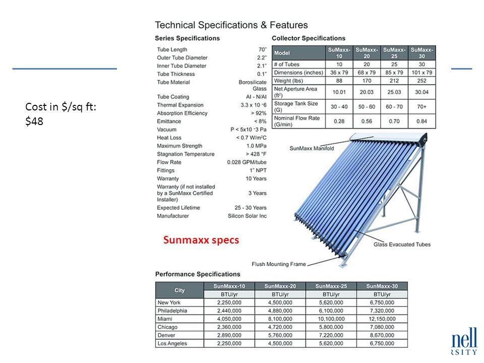 Sunmaxx specs Cost in $/sq ft: $48