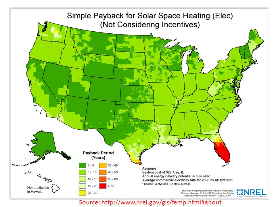 Heating With Solar A Range of Options – Passive Solar Architecture – Trombe Wall – Solar Air Heater – Solar Liquid Heater – Combination – Storage/No Storage A home designed for solar heating in the winter Source: electrictreehouse.com