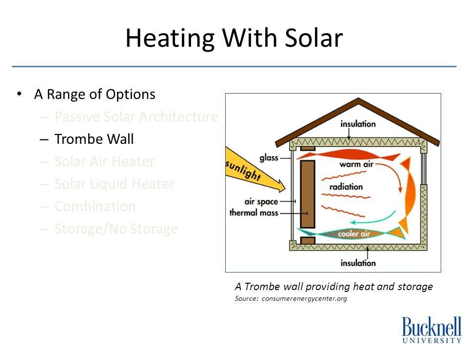 Heating With Solar A Range of Options – Passive Solar Architecture – Trombe Wall – Solar Air Heater – Solar Liquid Heater – Combination – Storage/No Storage Active solar air heater with rock storage Source: warmair.com