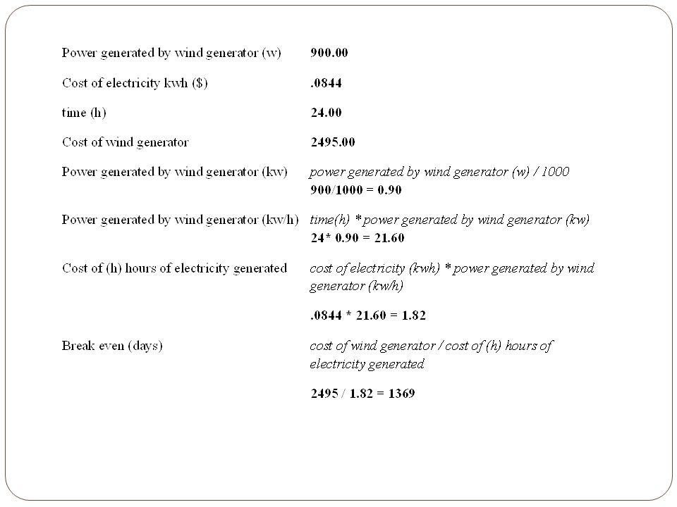 2009 Toyota Camry Miles Per Gallon (city/highway) 22/32 Style: 4dr Sedan (2.4L 4cyl 5M) $18,186