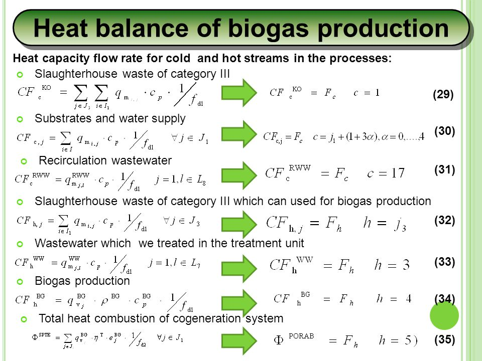 Heat balance of biogas production Heat capacity flow rate for cold and hot streams in the processes: Slaughterhouse waste of category III Substrates and water supply Recirculation wastewater Slaughterhouse waste of category III which can used for biogas production Wastewater which we treated in the treatment unit Biogas production Total heat combustion of cogeneration system (29) (30) (31) (32) (33) (34) (35)