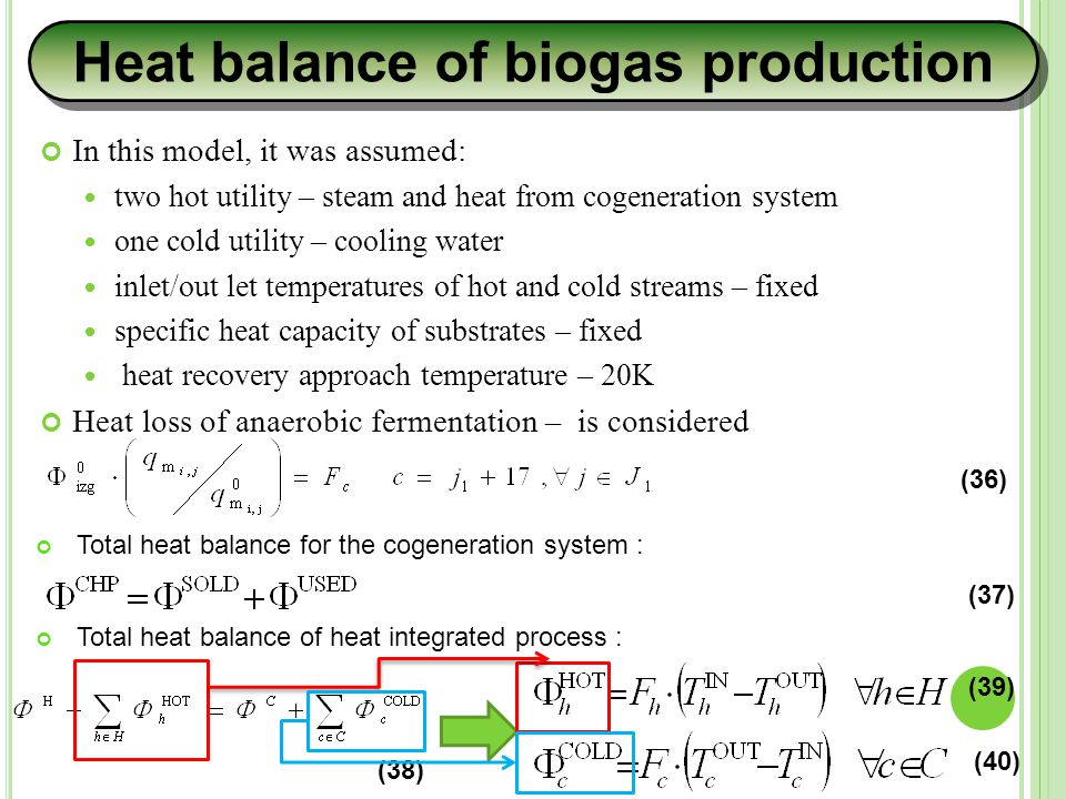 Heat balance of biogas production In this model, it was assumed: two hot utility – steam and heat from cogeneration system one cold utility – cooling water inlet/out let temperatures of hot and cold streams – fixed specific heat capacity of substrates – fixed heat recovery approach temperature – 20K Heat loss of anaerobic fermentation – is considered Total heat balance for the cogeneration system : Total heat balance of heat integrated process : (36) (37) (38) (39) (40)
